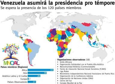 Resultado de imagen para xvii cumbre del movimiento de países no alineados